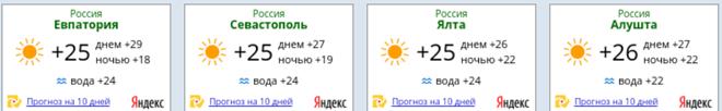 погода в крыму яндекс