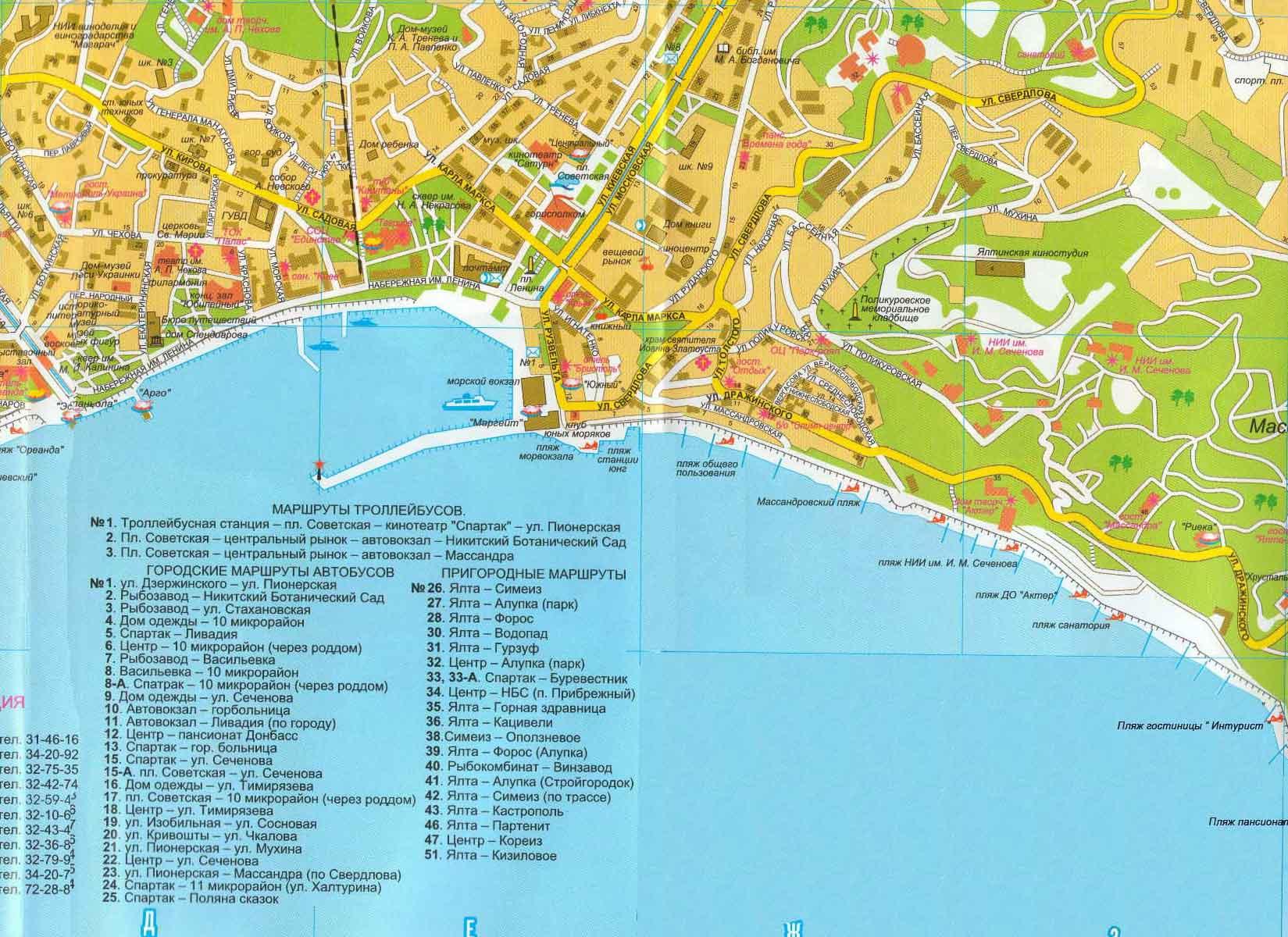 Карта пляжей Ялты